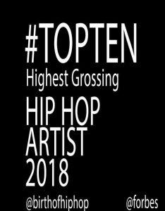 Best Hip Hop Music Blog 2018 | Top Hip Hop Blog to Submit Music